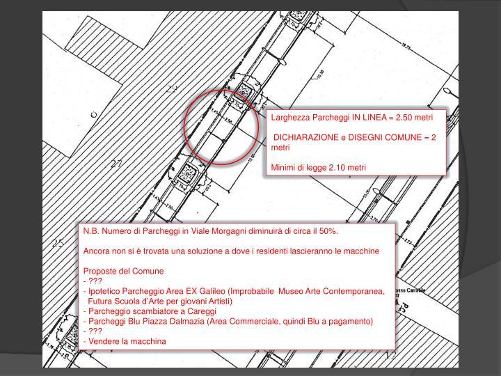 Larghezza Parcheggi IN LINEA = 2.50 metri