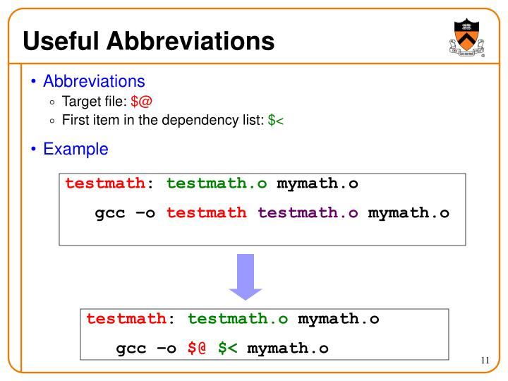 Useful Abbreviations
