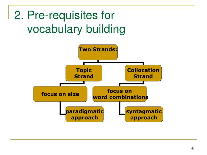2. Pre-requisites for