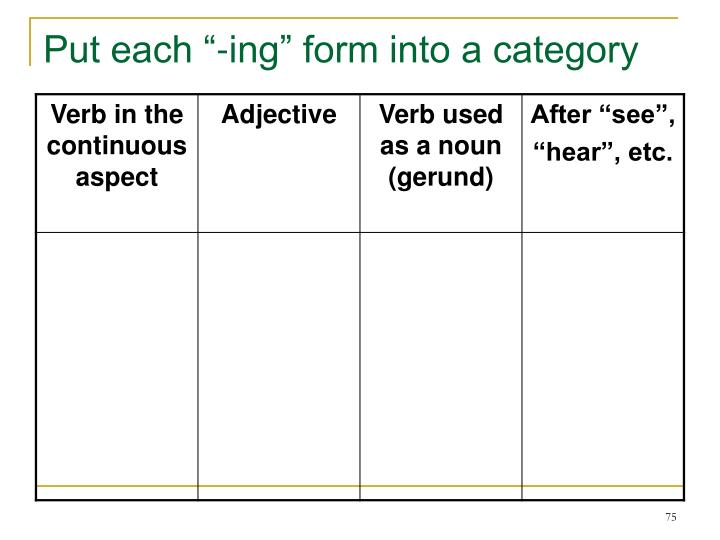 """Put each """"-ing"""" form into a category"""