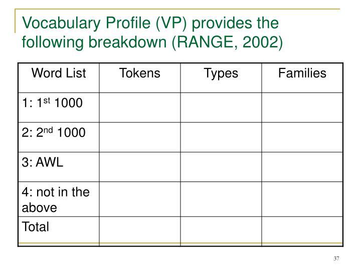 Vocabulary Profile (VP) provides the following breakdown (RANGE, 2002)