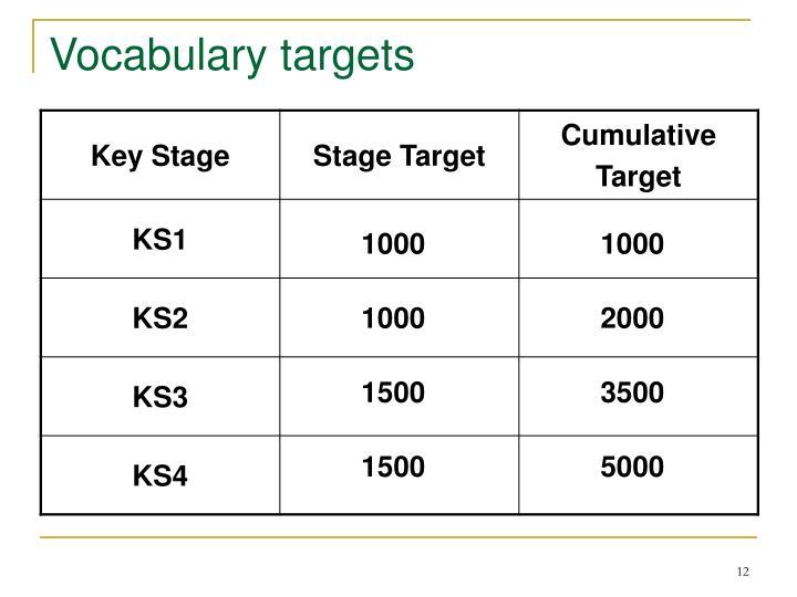Vocabulary targets