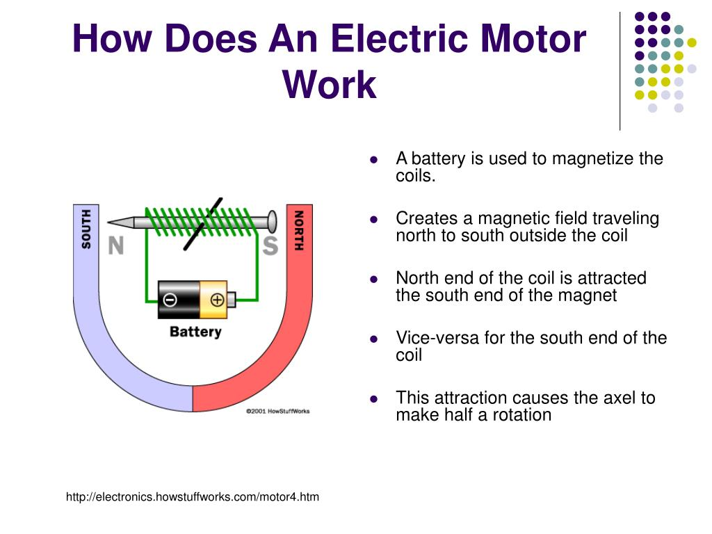 How Does An Electric Motor Work >> Ppt Electric Motors Powerpoint Presentation Id 3831359