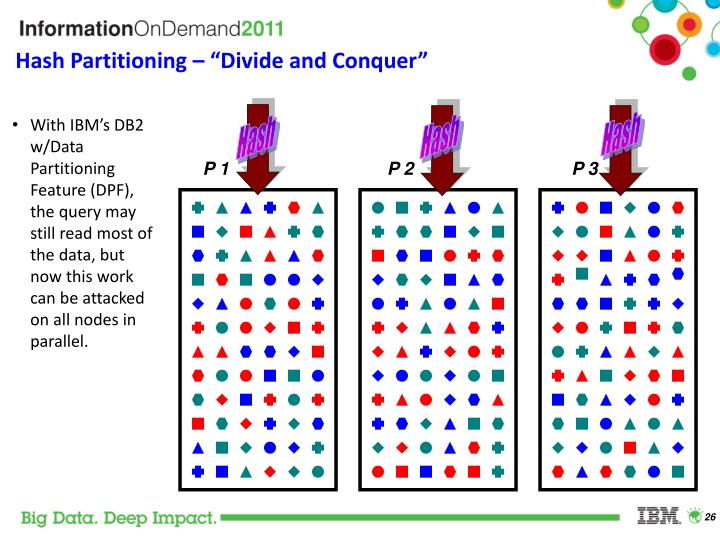 """Hash Partitioning – """"Divide and Conquer"""""""