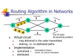 routing algorithm in networks1