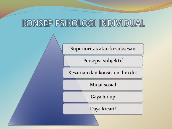 Konsep psikologi individual