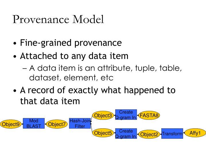 Provenance model