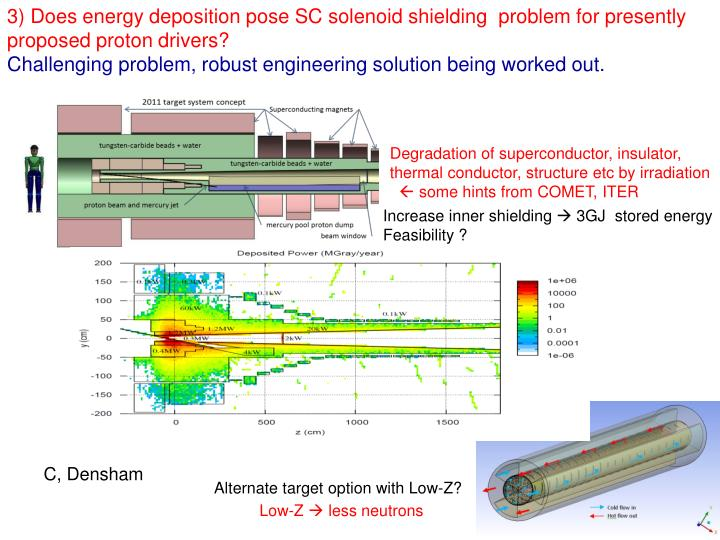 3) Does energy deposition pose SC solenoid shielding  problem for presently proposed proton drivers?