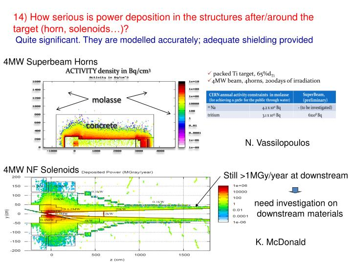 ACTIVITY density in Bq/cm
