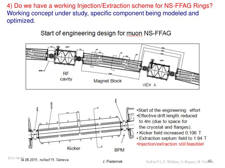 4) Do we have a working Injection/Extraction scheme for NS-FFAG Rings?