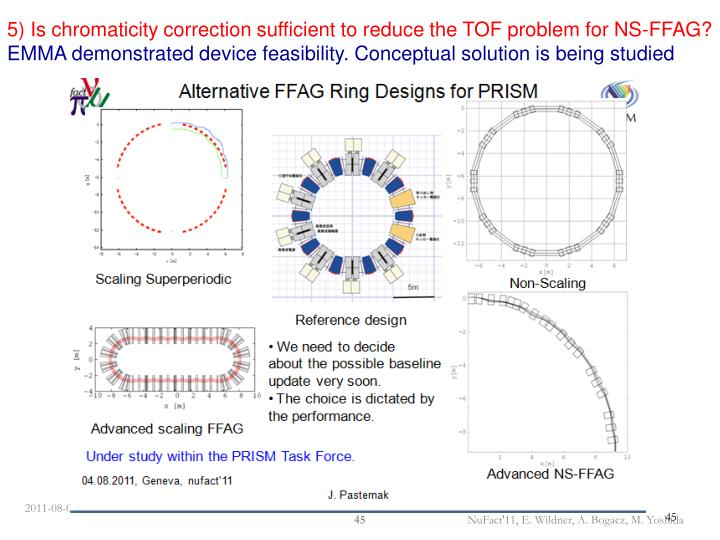 5) Is chromaticity correction sufficient to reduce the TOF problem for NS-FFAG?