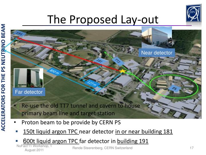 The Proposed Lay-out