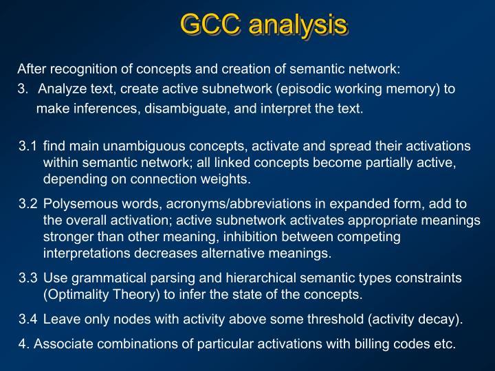 GCC analysis