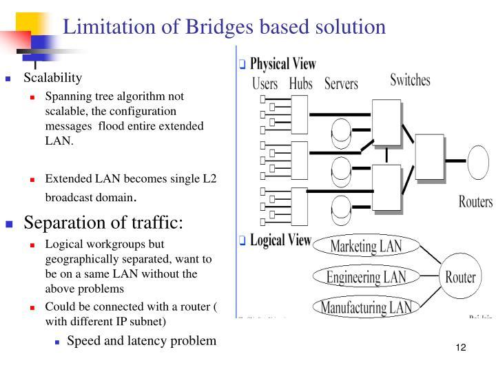 Limitation of Bridges based solution