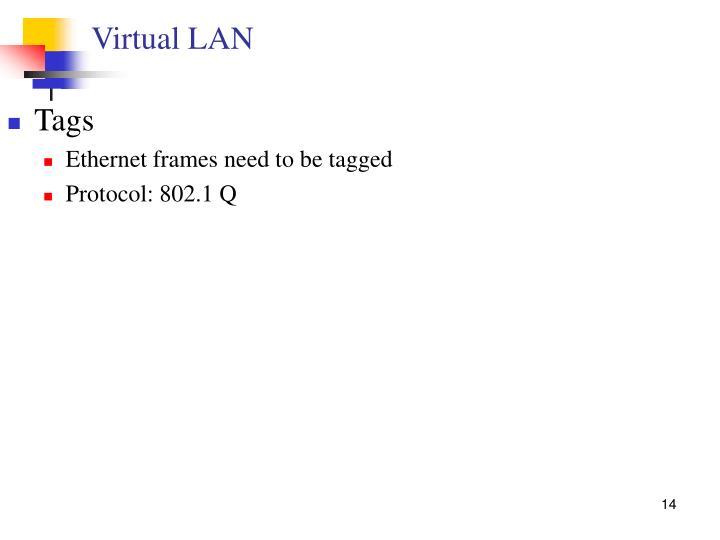 Virtual LAN