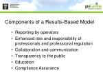 components of a results based model