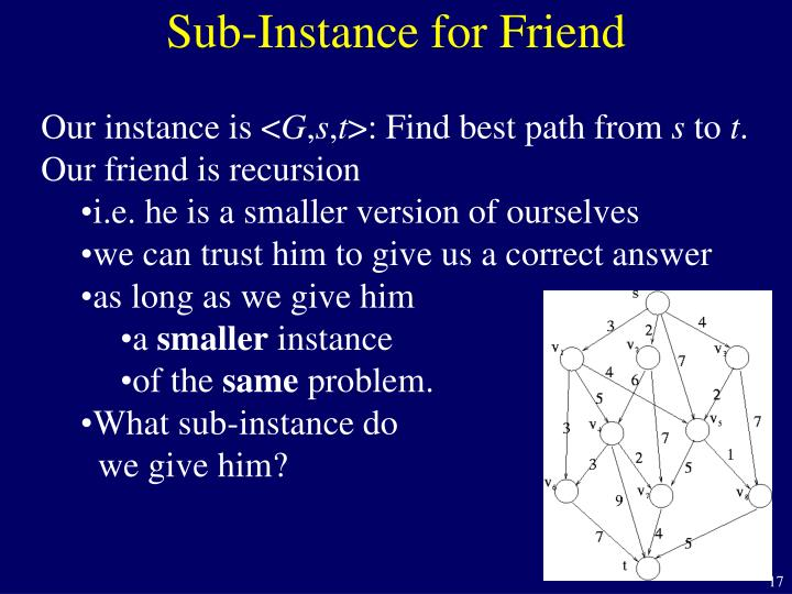 Sub-Instance for Friend