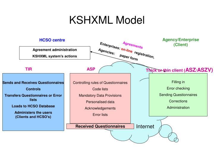 KSHXML Model