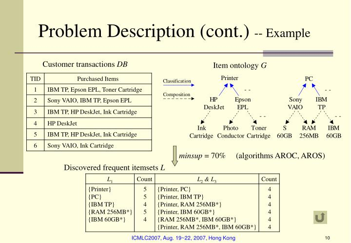 problem description The planning domain definition language the problem description consisted of a problem-name definition, the definition of the related domain-name.