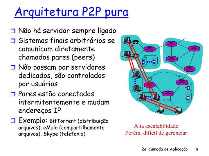 Arquitetura P2P pura