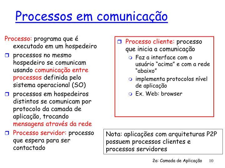 Processo: