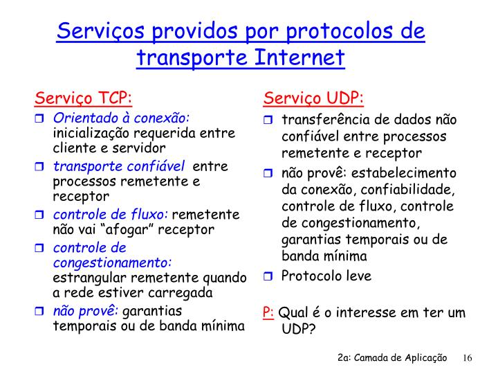 Serviço TCP: