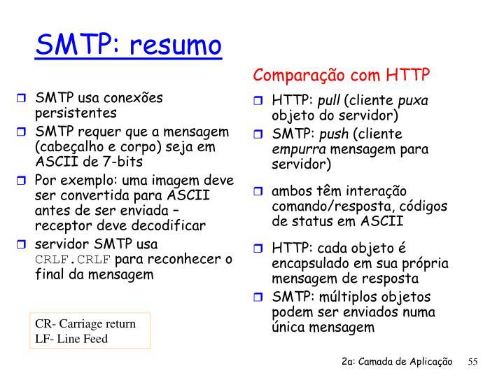 SMTP usa conexões persistentes