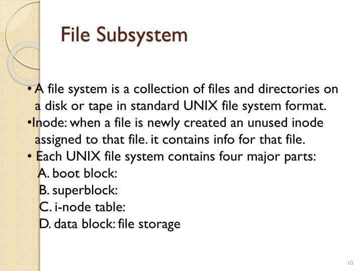 File Subsystem