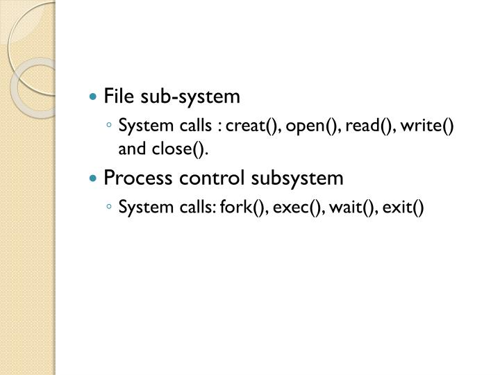 File sub-system
