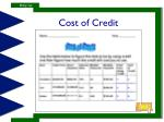 cost of credit