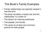 the book s family examples