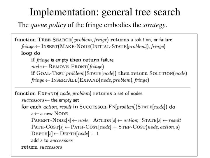 Implementation: general tree search