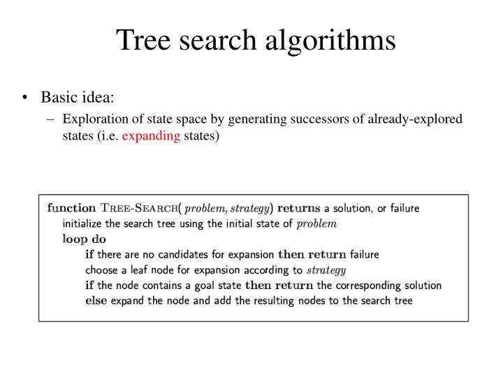 Tree search algorithms