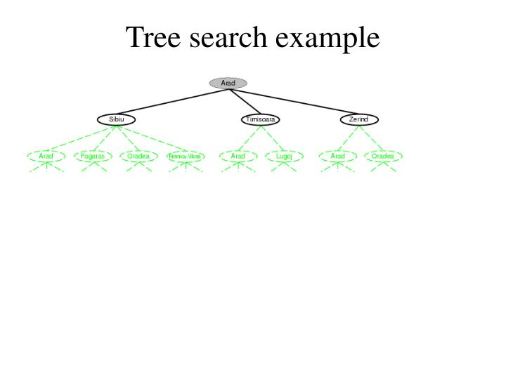 Tree search example