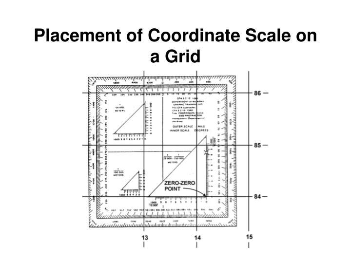 Placement of Coordinate Scale on a Grid