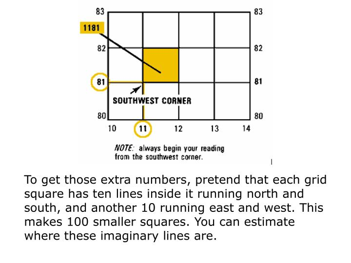 To get those extra numbers, pretend that each grid square has ten lines inside it running north and south, and another 10 running east and west. This makes 100 smaller squares. You can estimate where these imaginary lines are.
