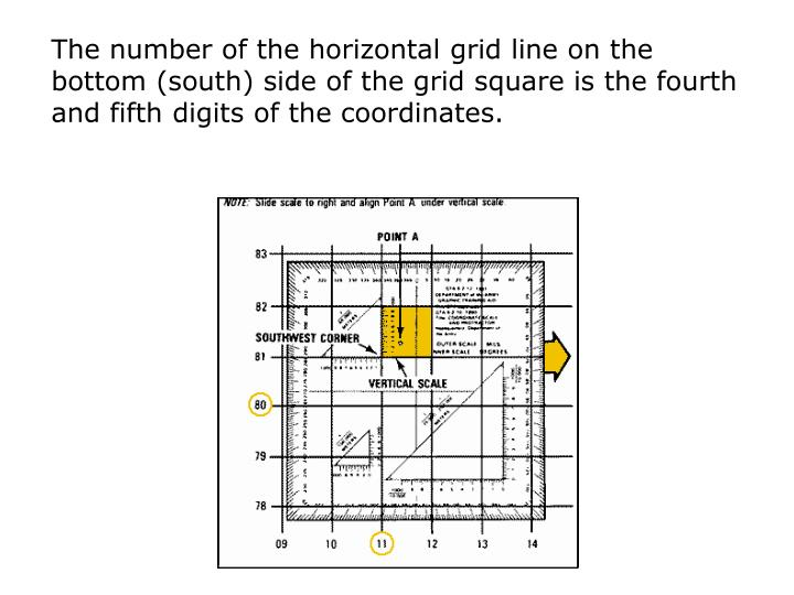 The number of the horizontal grid line on the bottom (south) side of the grid square is the fourth and fifth digits of the coordinates.