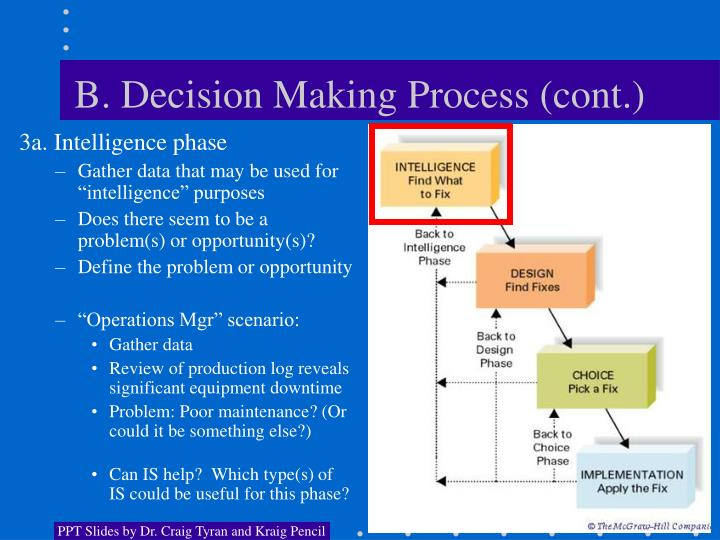 walmart decision making process Ethical decision making framework walmart has suffered from a list of from research 155 at university of phoenix.