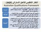 aqf australian qualifications framework