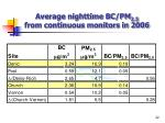 average nighttime bc pm 2 5 from continuous monitors in 2006