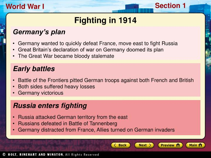 Fighting in 1914