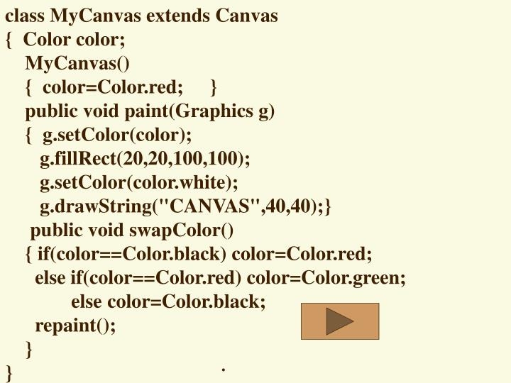 class MyCanvas extends Canvas