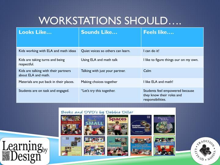 Workstations should….