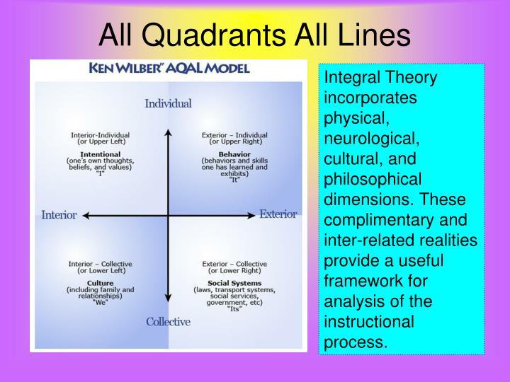 All quadrants all lines