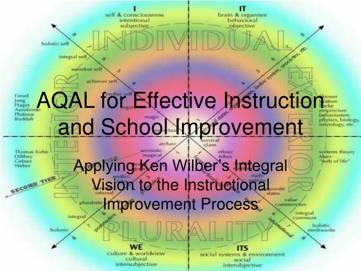 Aqal for effective instruction and school improvement