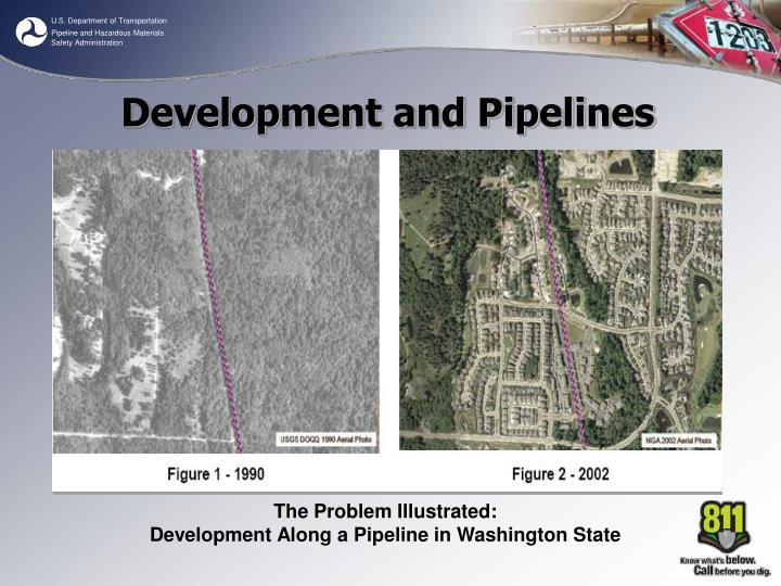 Development and Pipelines