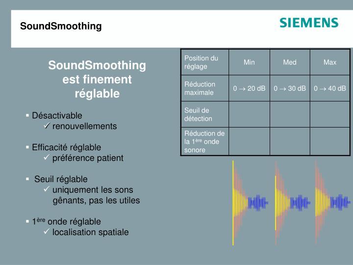 SoundSmoothing