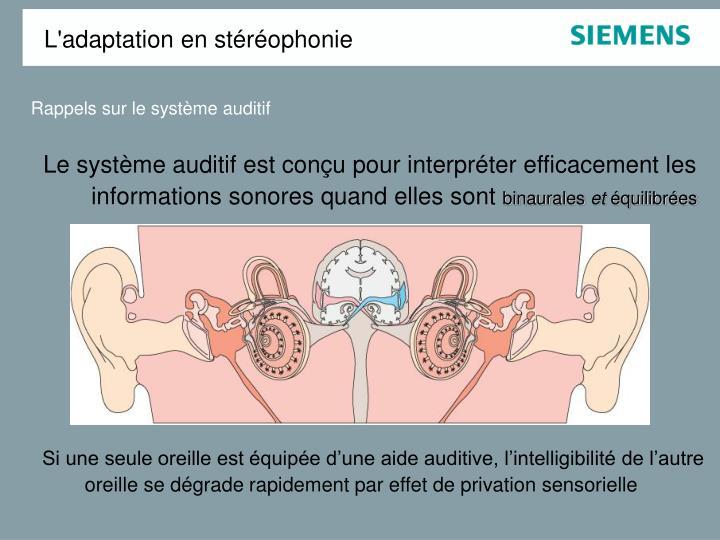 L'adaptation en stéréophonie