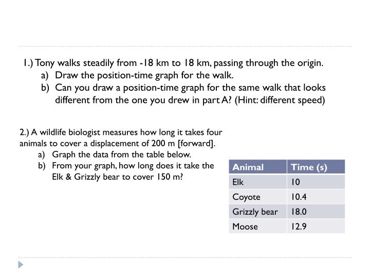 1.) Tony walks steadily from -18 km to 18 km, passing through the origin.