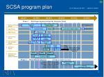 scsa program plan